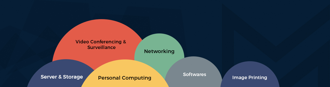 IT Infrastructure Products Supplier in India - Microworld Infosol Pvt. Ltd.